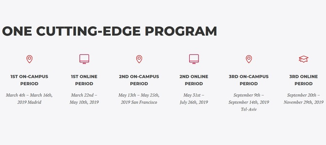 Infografía de un programa de vanguardia