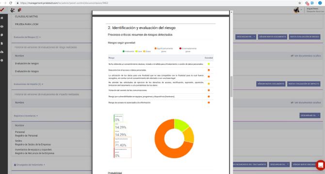 Evaluación de riesgos en Pridatect