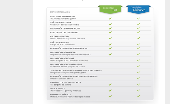 Complylaw Privacidad_Planes y Funcionalidades