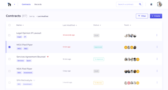 Bounsel: contract list