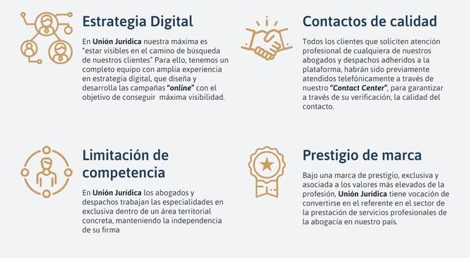 Valoresañadidos de Unión Jurídica: estrategia digital, contactos de calidad, limitación de competencia y prestigio de marca