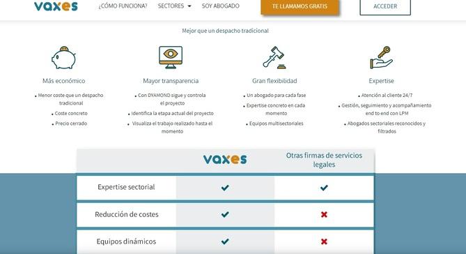 Valor añadido de Vaxes y su comparación con otro tipo de firmas