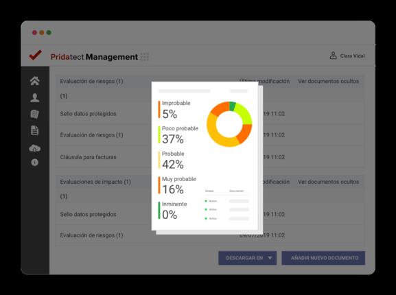 Evaluación de riesgos y evaluación de impacto